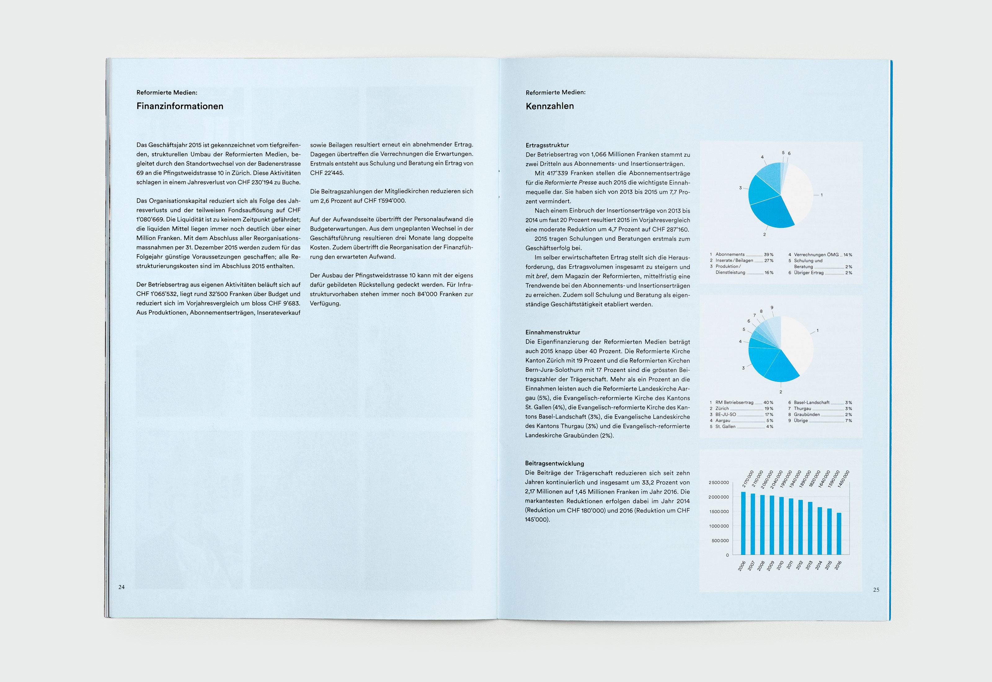 Reformierte Medien – Jahresbericht 2015, content, infographic ©Atelier Pol × Barbara Hess